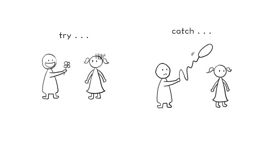 try catch 对代码运行的性能影响
